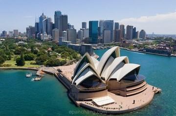 time in sydney australia